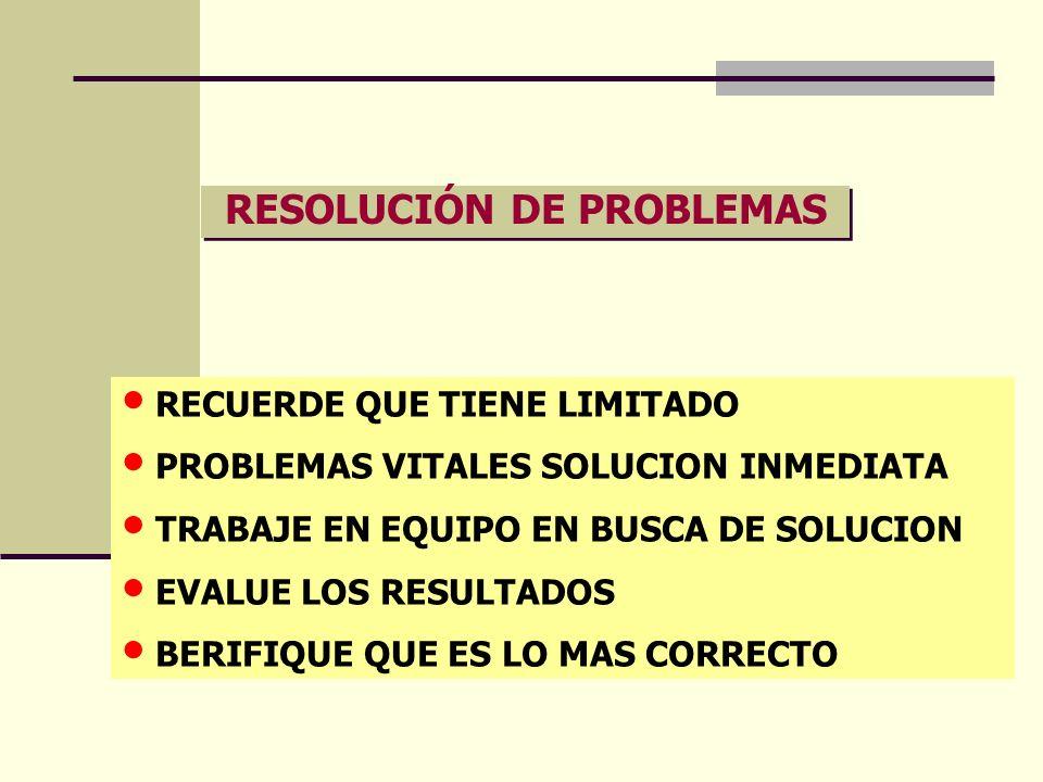 RESOLUCIÓN DE PROBLEMAS RECUERDE QUE TIENE LIMITADO PROBLEMAS VITALES SOLUCION INMEDIATA TRABAJE EN EQUIPO EN BUSCA DE SOLUCION EVALUE LOS RESULTADOS