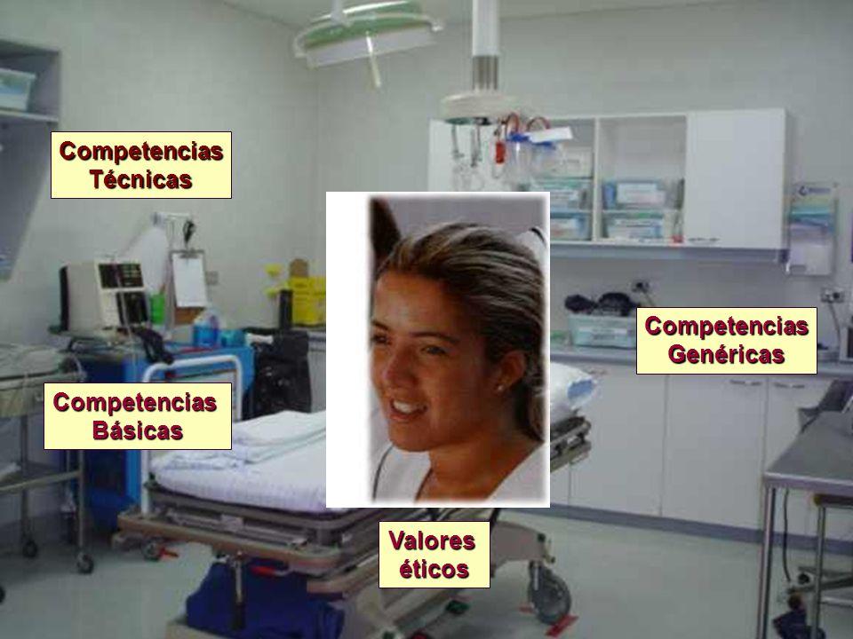 CompetenciasBásicas CompetenciasGenéricas CompetenciasTécnicas Valoreséticos