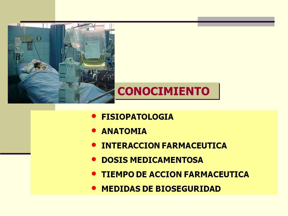 CONOCIMIENTO FISIOPATOLOGIA ANATOMIA INTERACCION FARMACEUTICA DOSIS MEDICAMENTOSA TIEMPO DE ACCION FARMACEUTICA MEDIDAS DE BIOSEGURIDAD