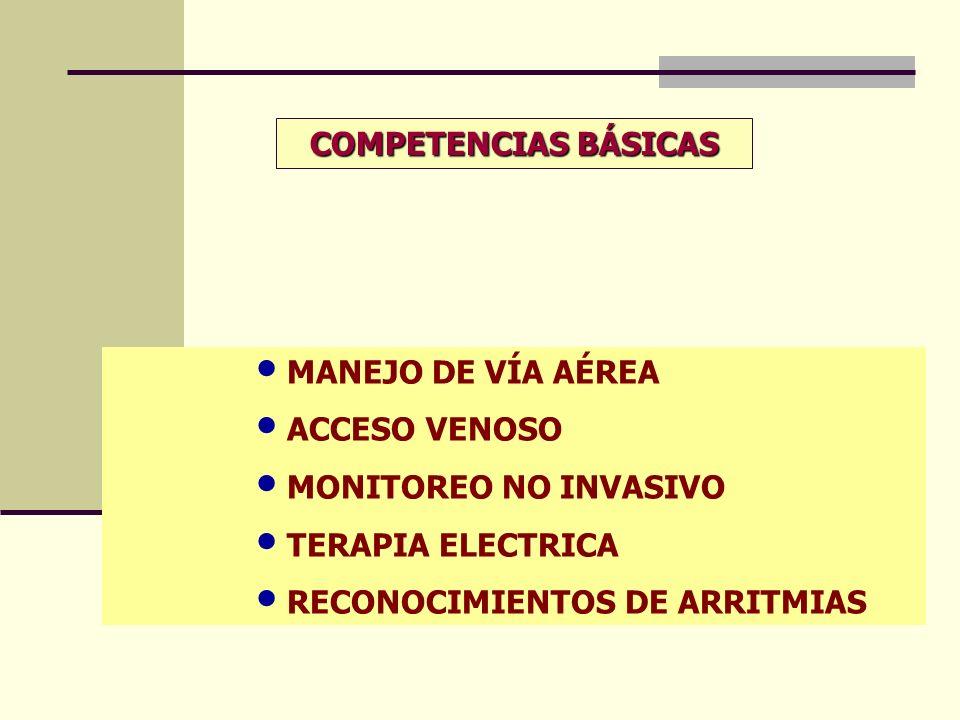 COMPETENCIAS BÁSICAS MANEJO DE VÍA AÉREA ACCESO VENOSO MONITOREO NO INVASIVO TERAPIA ELECTRICA RECONOCIMIENTOS DE ARRITMIAS