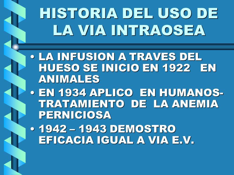 HISTORIA DEL USO DE LA VIA INTRAOSEA LA INFUSION A TRAVES DEL HUESO SE INICIO EN 1922 EN ANIMALESLA INFUSION A TRAVES DEL HUESO SE INICIO EN 1922 EN A