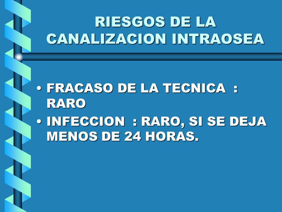 RIESGOS DE LA CANALIZACION INTRAOSEA FRACASO DE LA TECNICA : RAROFRACASO DE LA TECNICA : RARO INFECCION : RARO, SI SE DEJA MENOS DE 24 HORAS.INFECCION