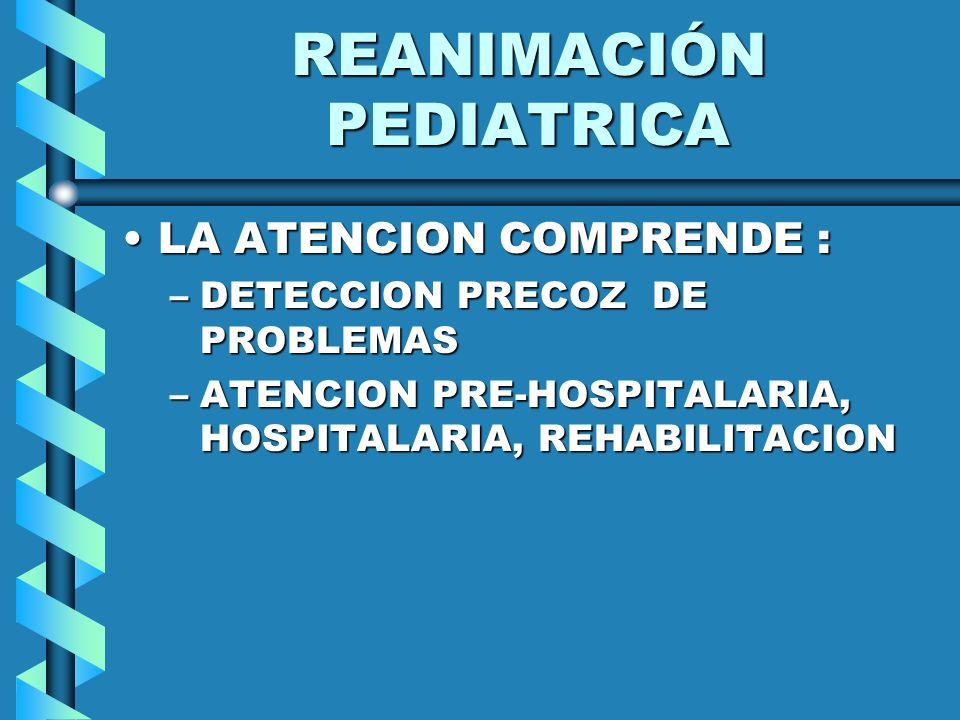REANIMACIÓN PEDIATRICA LA ATENCION COMPRENDE :LA ATENCION COMPRENDE : –DETECCION PRECOZ DE PROBLEMAS –ATENCION PRE-HOSPITALARIA, HOSPITALARIA, REHABIL