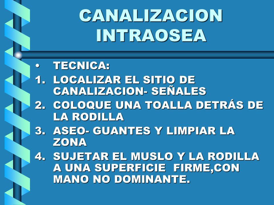 CANALIZACION INTRAOSEA TECNICA:TECNICA: 1.LOCALIZAR EL SITIO DE CANALIZACION- SEÑALES 2.COLOQUE UNA TOALLA DETRÁS DE LA RODILLA 3.ASEO- GUANTES Y LIMP