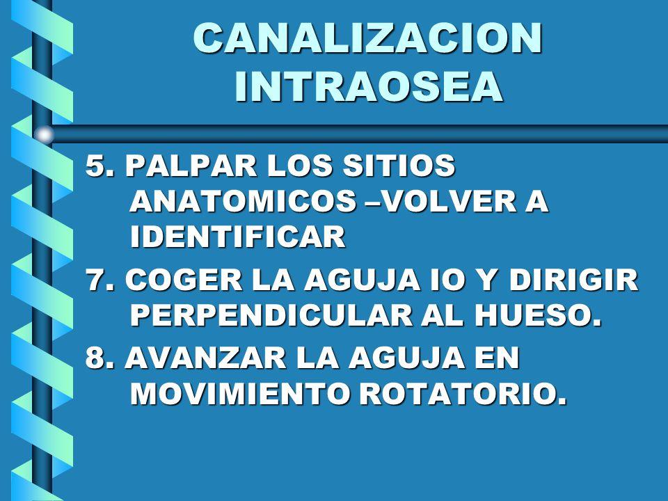 CANALIZACION INTRAOSEA 5. PALPAR LOS SITIOS ANATOMICOS –VOLVER A IDENTIFICAR 7. COGER LA AGUJA IO Y DIRIGIR PERPENDICULAR AL HUESO. 8. AVANZAR LA AGUJ