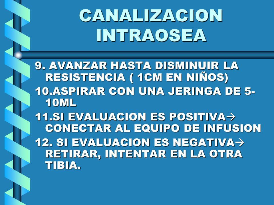 CANALIZACION INTRAOSEA 9. AVANZAR HASTA DISMINUIR LA RESISTENCIA ( 1CM EN NIÑOS) 10.ASPIRAR CON UNA JERINGA DE 5- 10ML 11.SI EVALUACION ES POSITIVA CO