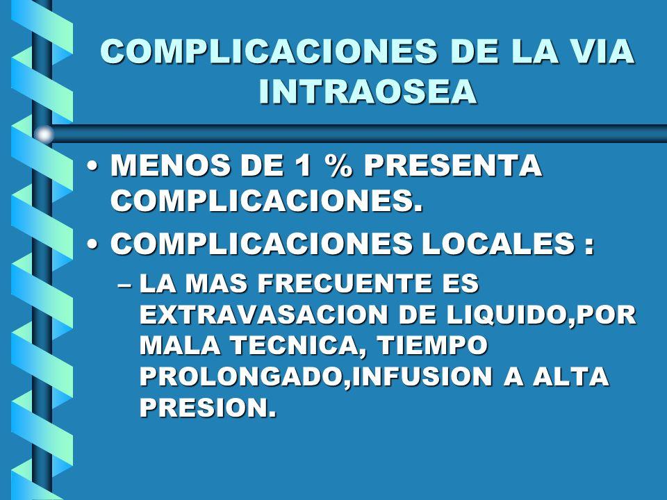 COMPLICACIONES DE LA VIA INTRAOSEA MENOS DE 1 % PRESENTA COMPLICACIONES.MENOS DE 1 % PRESENTA COMPLICACIONES. COMPLICACIONES LOCALES :COMPLICACIONES L