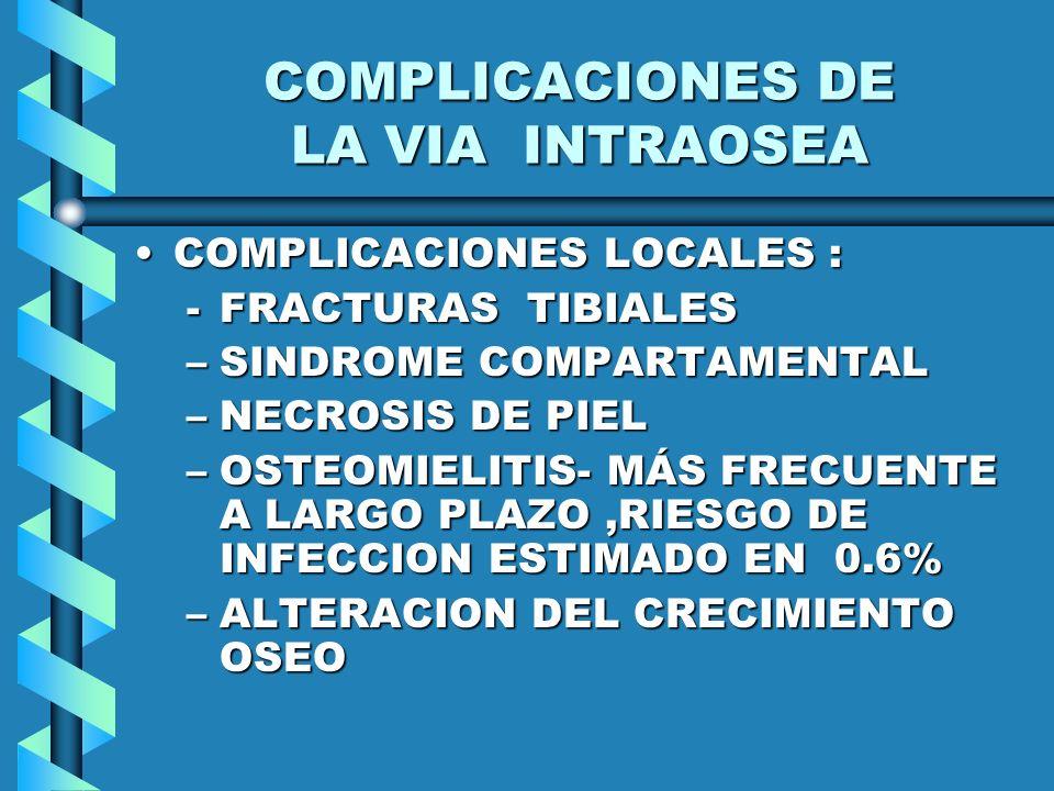 COMPLICACIONES DE LA VIA INTRAOSEA COMPLICACIONES LOCALES :COMPLICACIONES LOCALES : -FRACTURAS TIBIALES –SINDROME COMPARTAMENTAL –NECROSIS DE PIEL –OS
