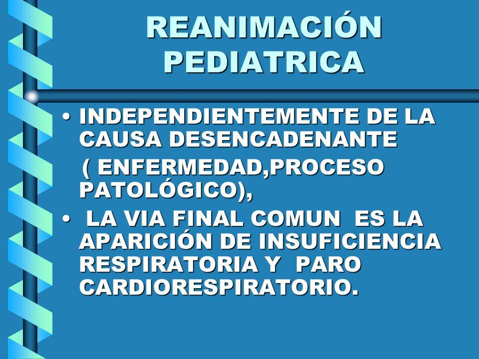 REANIMACIÓN PEDIATRICA INDEPENDIENTEMENTE DE LA CAUSA DESENCADENANTEINDEPENDIENTEMENTE DE LA CAUSA DESENCADENANTE ( ENFERMEDAD,PROCESO PATOLÓGICO), (