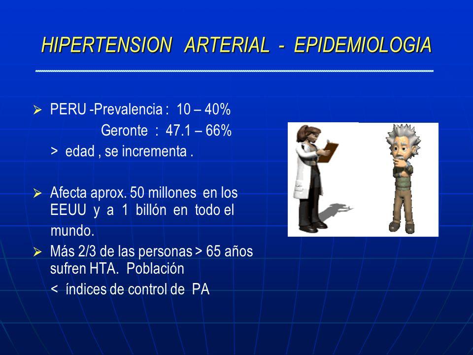 HIPERTENSION ARTERIAL - EPIDEMIOLOGIA PERU -Prevalencia : 10 – 40% Geronte : 47.1 – 66% > edad, se incrementa. Afecta aprox. 50 millones en los EEUU y