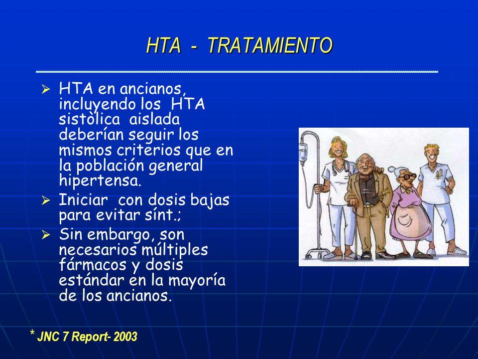 HTA - TRATAMIENTO HTA en ancianos, incluyendo los HTA sistòlica aislada deberían seguir los mismos criterios que en la población general hipertensa. I