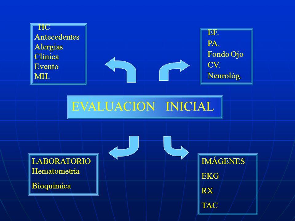 EVALUACION INICIAL EF. PA. Fondo Ojo CV. Neurològ. HC Antecedentes Alergias Clínica Evento MH. IMÁGENES EKG RX TAC LABORATORIO Hematometria Bioquimica