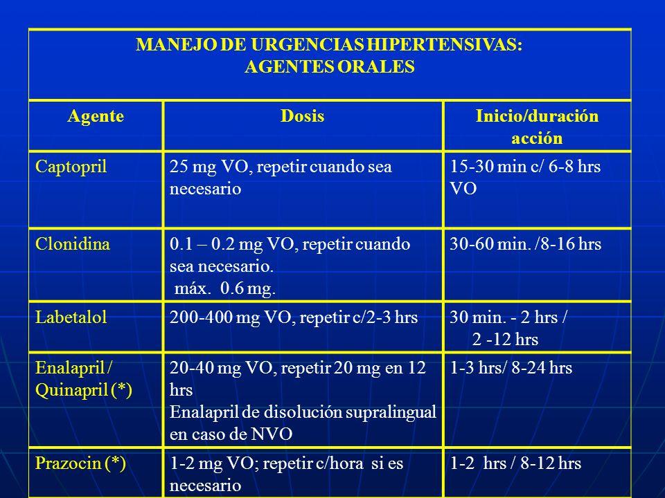 MANEJO DE URGENCIAS HIPERTENSIVAS: AGENTES ORALES AgenteDosisInicio/duración acción Captopril25 mg VO, repetir cuando sea necesario 15-30 min c/ 6-8 h