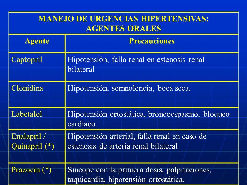 MANEJO DE URGENCIAS HIPERTENSIVAS: AGENTES ORALES AgentePrecauciones CaptoprilHipotensión, falla renal en estenosis renal bilateral ClonidinaHipotensi