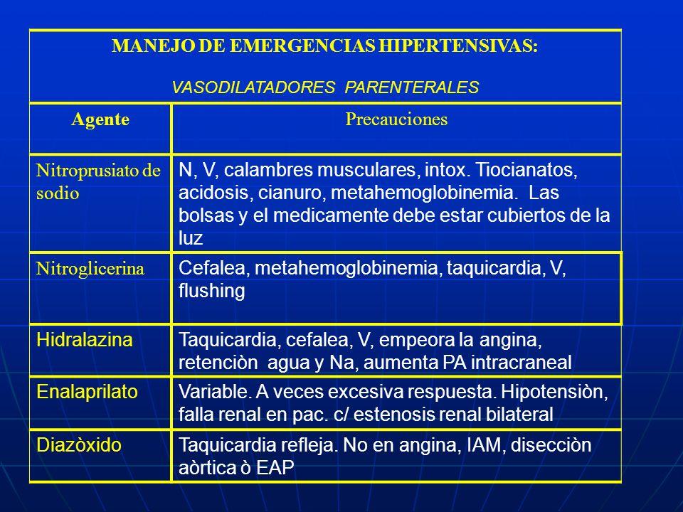 MANEJO DE EMERGENCIAS HIPERTENSIVAS: VASODILATADORES PARENTERALES AgentePrecauciones Nitroprusiato de sodio N, V, calambres musculares, intox. Tiocian