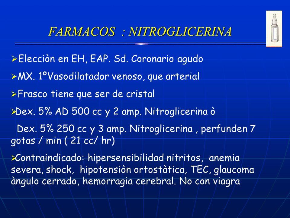 FARMACOS : NITROGLICERINA Elecciòn en EH, EAP. Sd. Coronario agudo MX. 1ºVasodilatador venoso, que arterial Frasco tiene que ser de cristal Dex. 5% AD