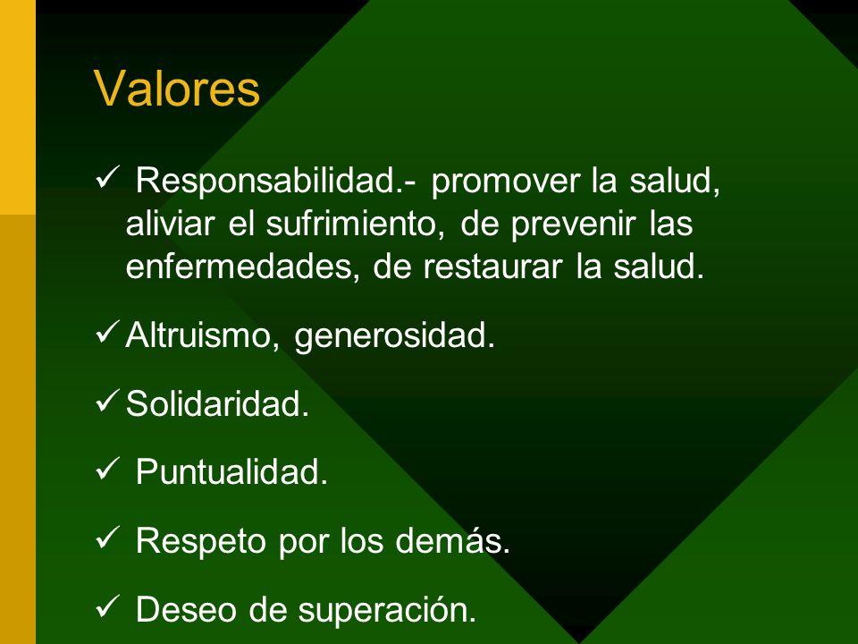 Valores Responsabilidad.- promover la salud, aliviar el sufrimiento, de prevenir las enfermedades, de restaurar la salud. Altruismo, generosidad. Soli