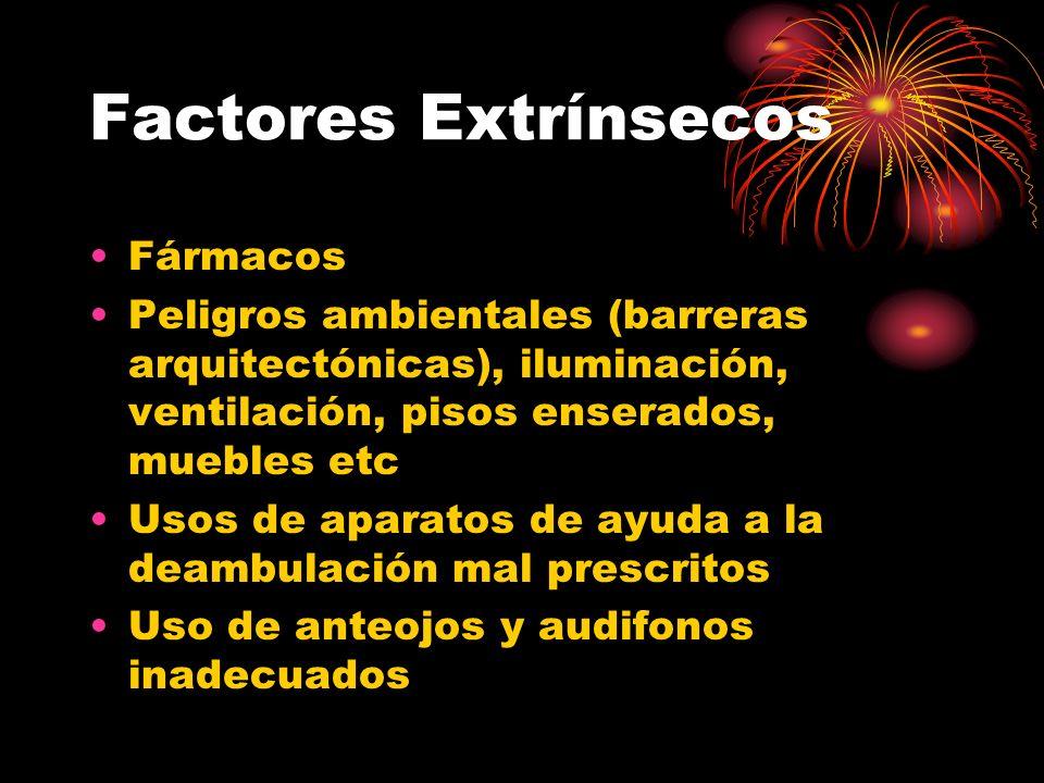 Factores Extrínsecos Fármacos Peligros ambientales (barreras arquitectónicas), iluminación, ventilación, pisos enserados, muebles etc Usos de aparatos