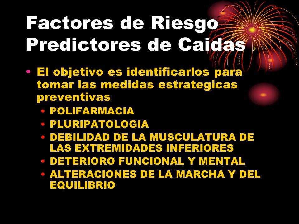Factores de Riesgo Predictores de Caidas El objetivo es identificarlos para tomar las medidas estrategicas preventivas POLIFARMACIA PLURIPATOLOGIA DEB