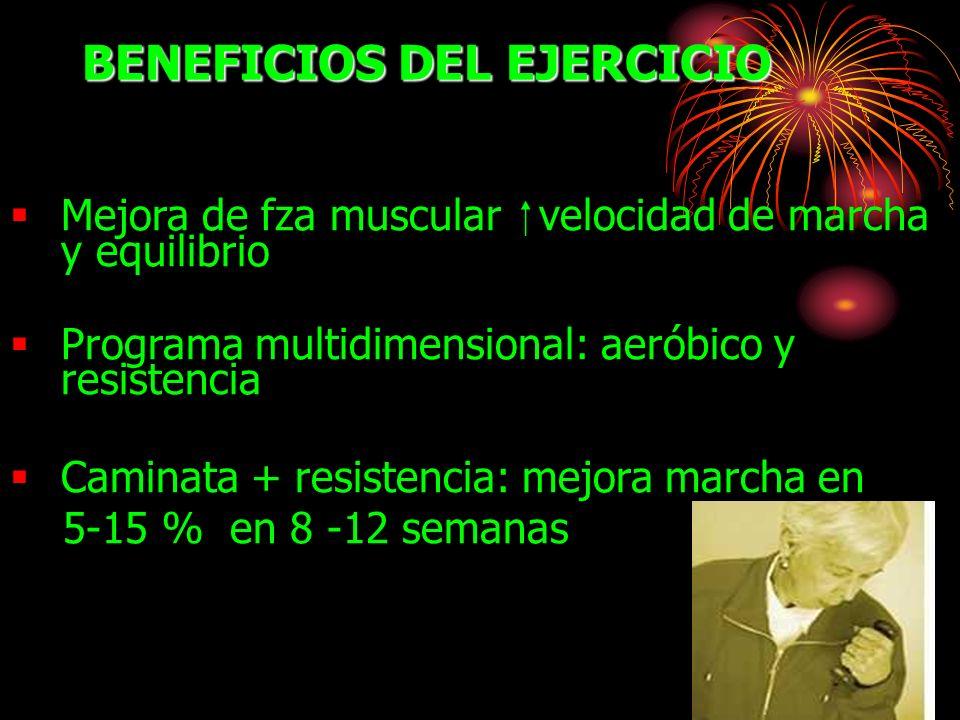 BENEFICIOS DEL EJERCICIO Mejora de fza muscular velocidad de marcha y equilibrio Programa multidimensional: aeróbico y resistencia Caminata + resisten