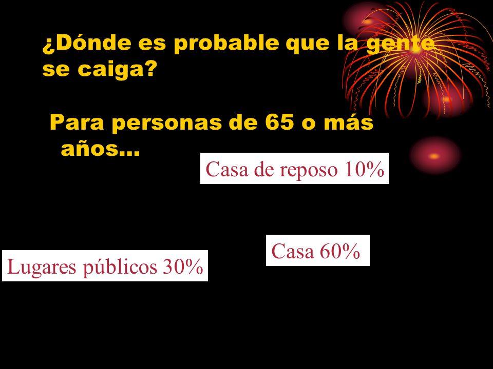 Muchas Gracias !!!!! Dr. Carlos Sandoval C. e-mail : pacho_peru@hotmail.com