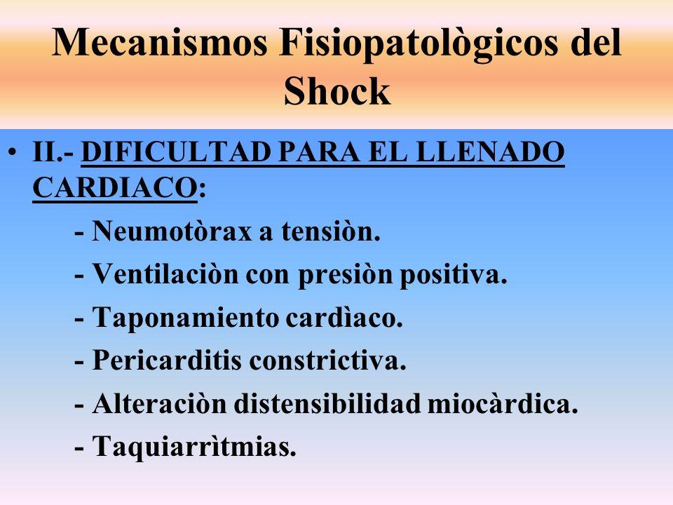 II.- DIFICULTAD PARA EL LLENADO CARDIACO: - Neumotòrax a tensiòn. - Ventilaciòn con presiòn positiva. - Taponamiento cardìaco. - Pericarditis constric