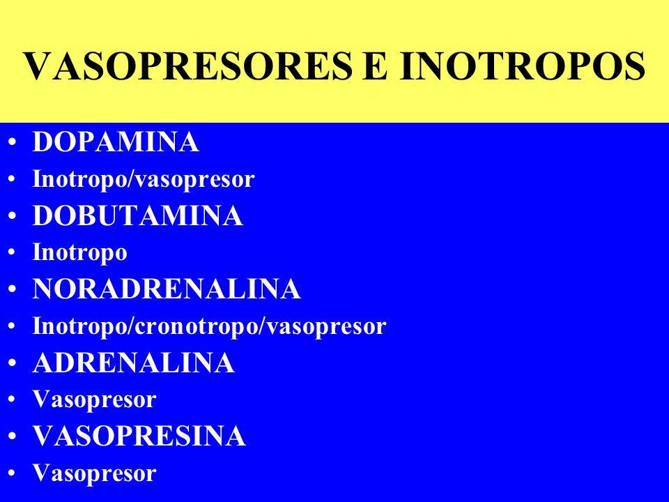 VASOPRESORES E INOTROPOS DOPAMINA Inotropo/vasopresor DOBUTAMINA Inotropo NORADRENALINA Inotropo/cronotropo/vasopresor ADRENALINA Vasopresor VASOPRESI