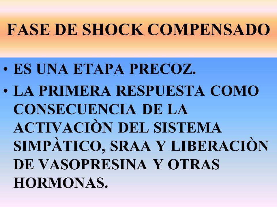 FASE DE SHOCK COMPENSADO ES UNA ETAPA PRECOZ. LA PRIMERA RESPUESTA COMO CONSECUENCIA DE LA ACTIVACIÒN DEL SISTEMA SIMPÀTICO, SRAA Y LIBERACIÒN DE VASO