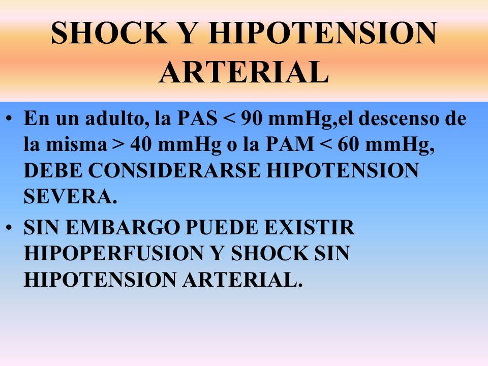 SHOCK Y HIPOTENSION ARTERIAL En un adulto, la PAS 40 mmHg o la PAM < 60 mmHg, DEBE CONSIDERARSE HIPOTENSION SEVERA. SIN EMBARGO PUEDE EXISTIR HIPOPERF