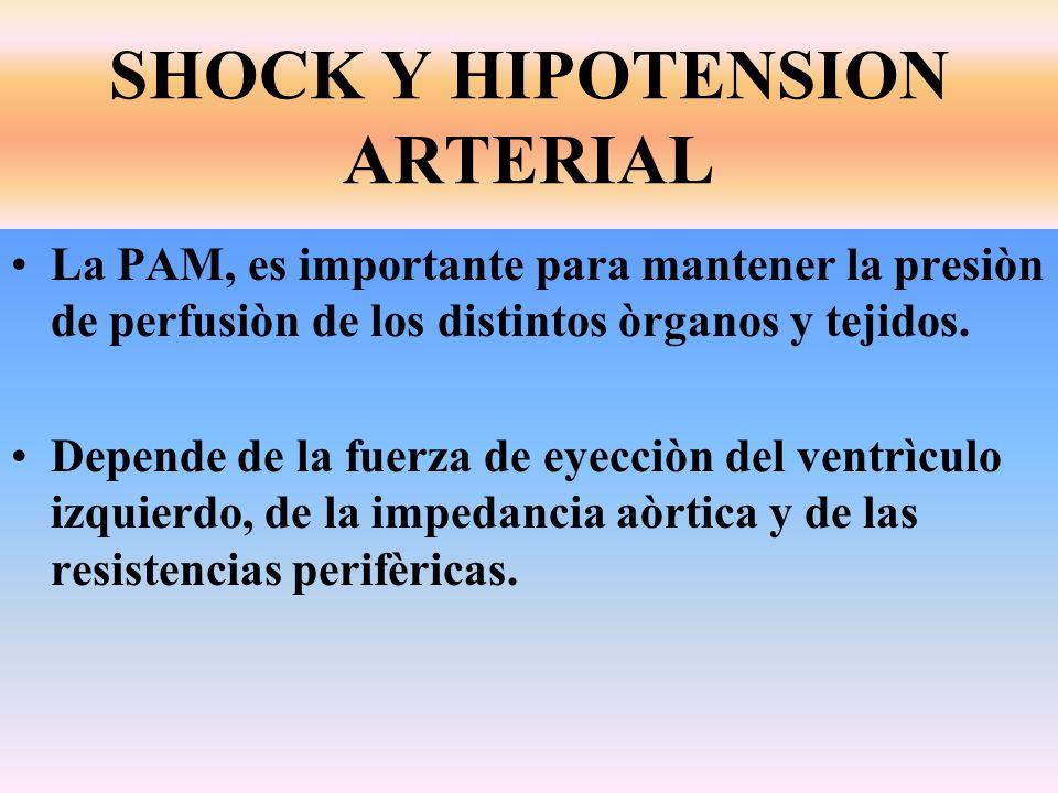 SHOCK Y HIPOTENSION ARTERIAL La PAM, es importante para mantener la presiòn de perfusiòn de los distintos òrganos y tejidos. Depende de la fuerza de e