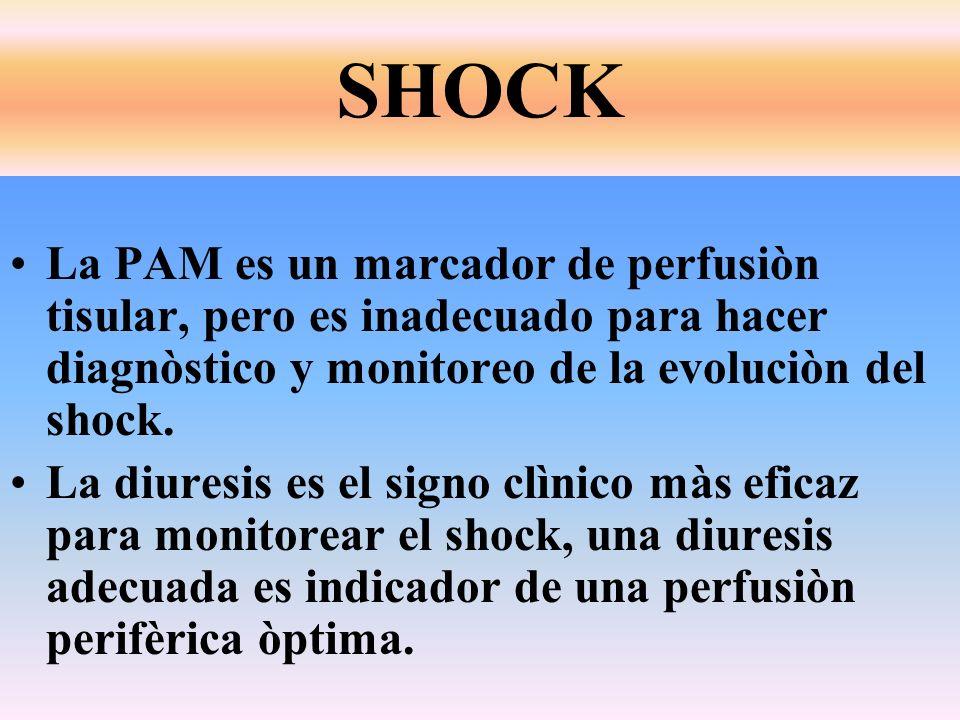 SHOCK La PAM es un marcador de perfusiòn tisular, pero es inadecuado para hacer diagnòstico y monitoreo de la evoluciòn del shock. La diuresis es el s