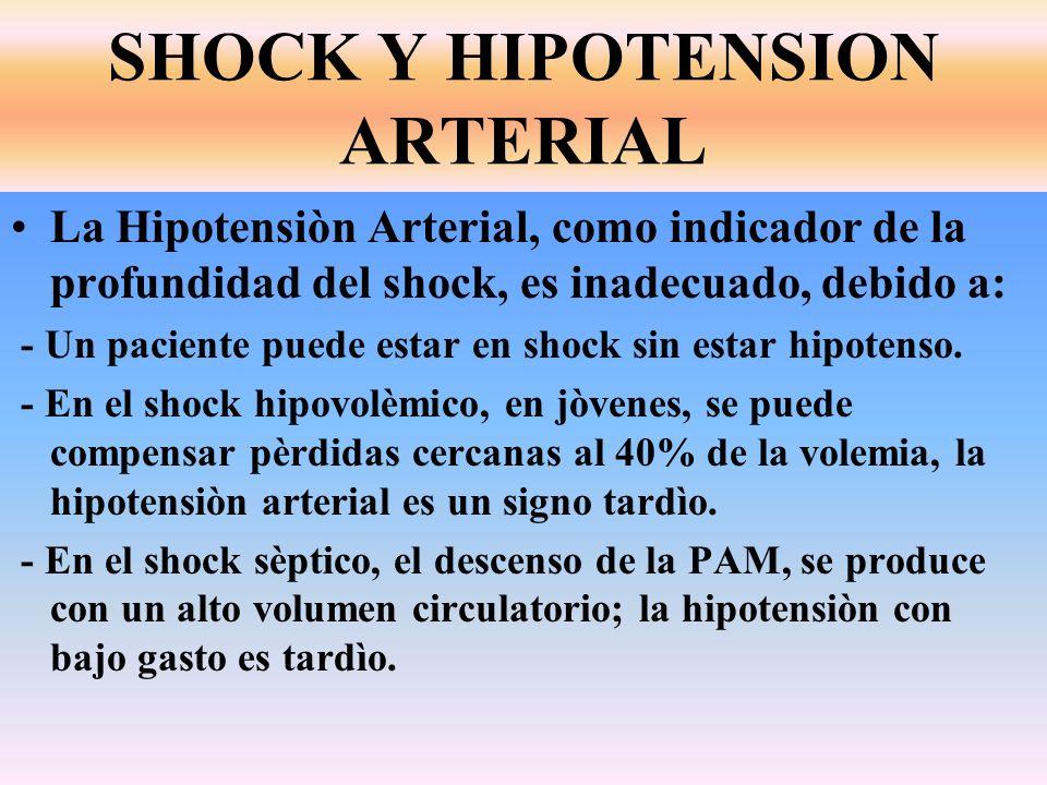 SHOCK Y HIPOTENSION ARTERIAL La Hipotensiòn Arterial, como indicador de la profundidad del shock, es inadecuado, debido a: - Un paciente puede estar e