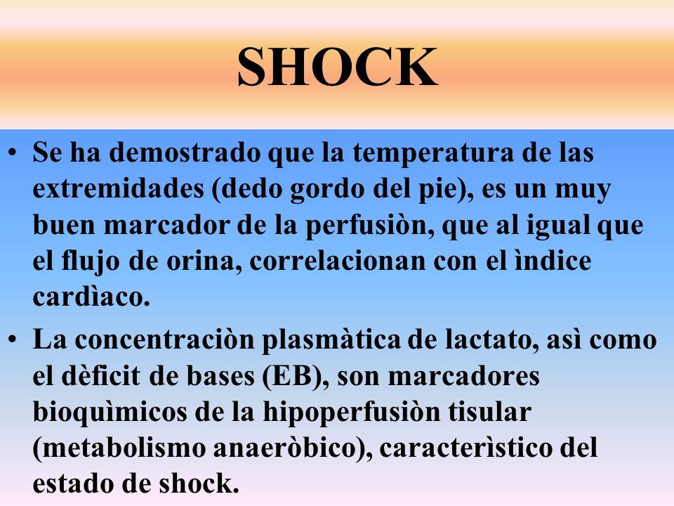 SHOCK Se ha demostrado que la temperatura de las extremidades (dedo gordo del pie), es un muy buen marcador de la perfusiòn, que al igual que el flujo