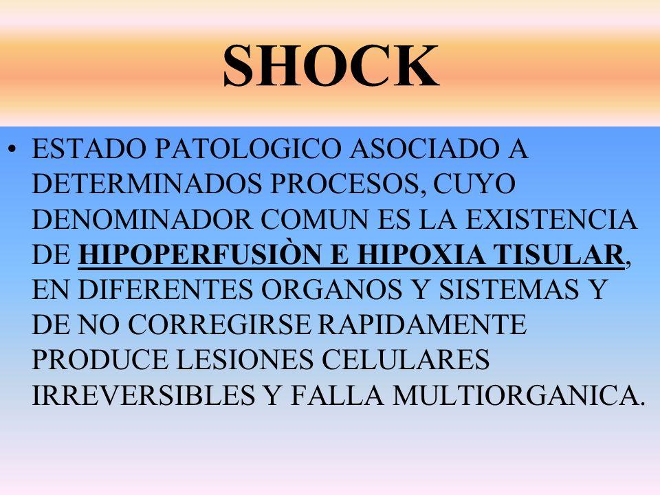 SHOCK ESTADO PATOLOGICO ASOCIADO A DETERMINADOS PROCESOS, CUYO DENOMINADOR COMUN ES LA EXISTENCIA DE HIPOPERFUSIÒN E HIPOXIA TISULAR, EN DIFERENTES OR