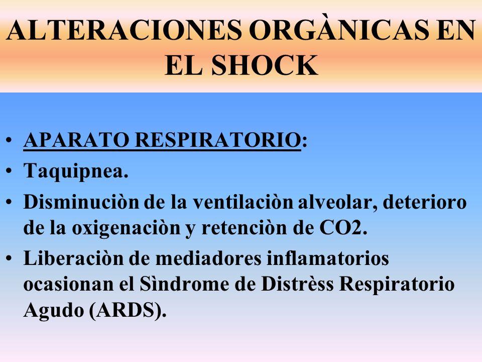 APARATO RESPIRATORIO: Taquipnea. Disminuciòn de la ventilaciòn alveolar, deterioro de la oxigenaciòn y retenciòn de CO2. Liberaciòn de mediadores infl