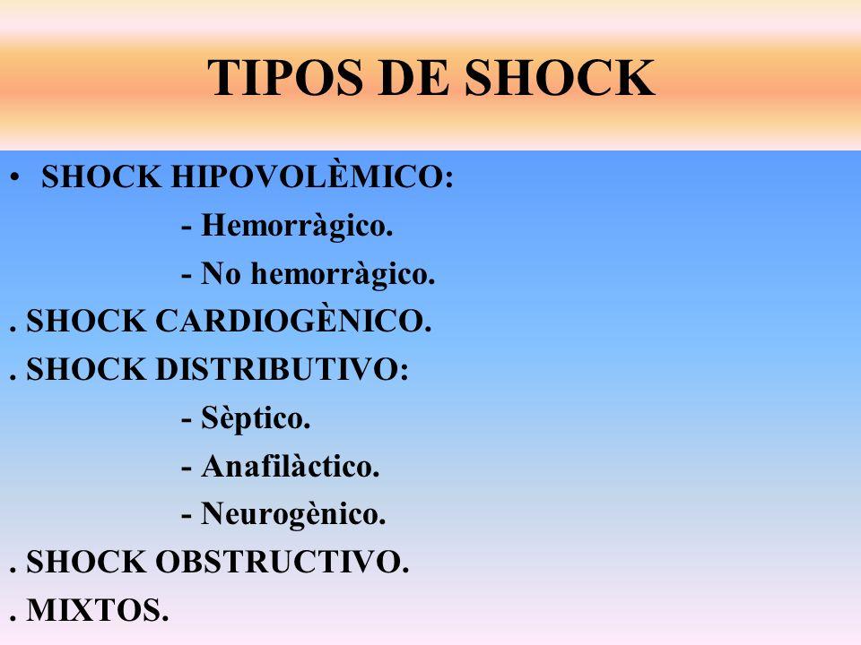 TIPOS DE SHOCK SHOCK HIPOVOLÈMICO: - Hemorràgico. - No hemorràgico.. SHOCK CARDIOGÈNICO.. SHOCK DISTRIBUTIVO: - Sèptico. - Anafilàctico. - Neurogènico