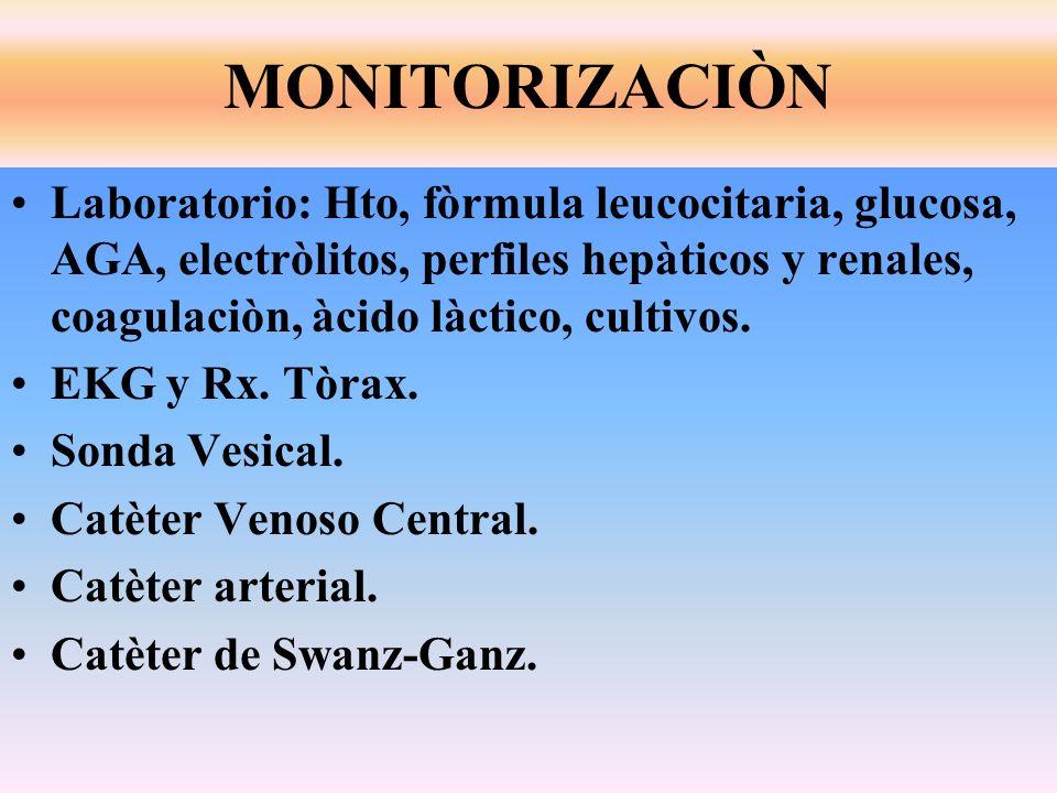 MONITORIZACIÒN Laboratorio: Hto, fòrmula leucocitaria, glucosa, AGA, electròlitos, perfiles hepàticos y renales, coagulaciòn, àcido làctico, cultivos.