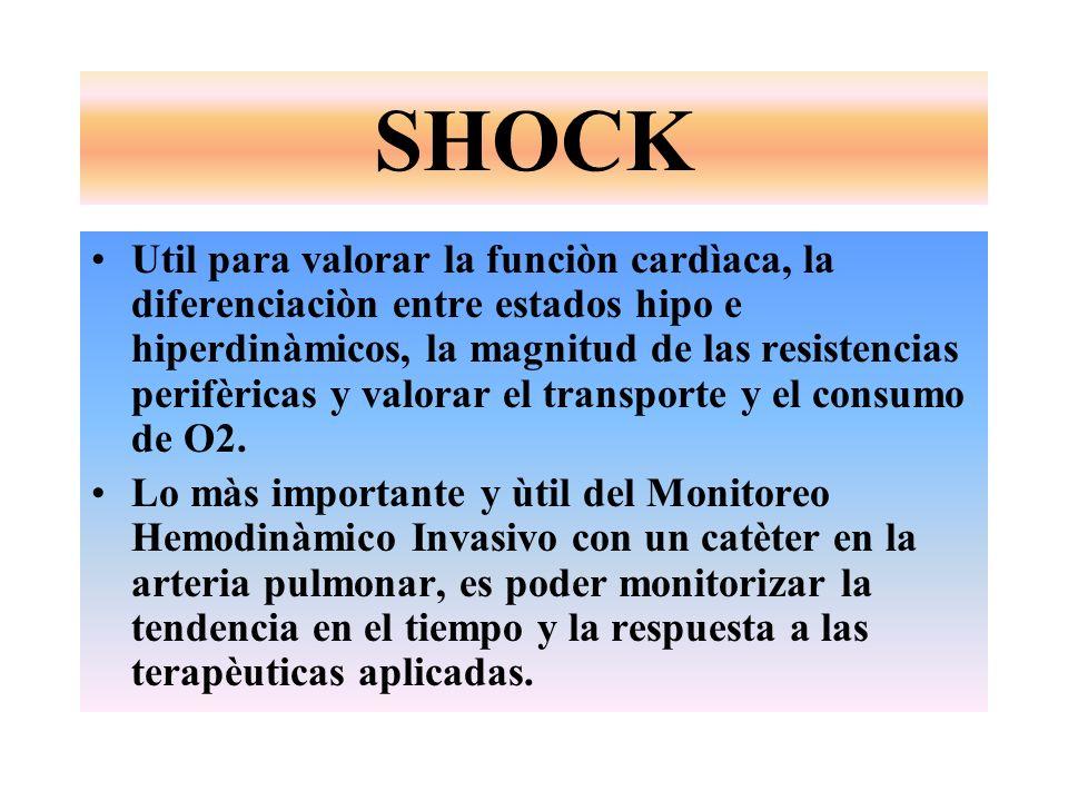 SHOCK Util para valorar la funciòn cardìaca, la diferenciaciòn entre estados hipo e hiperdinàmicos, la magnitud de las resistencias perifèricas y valo