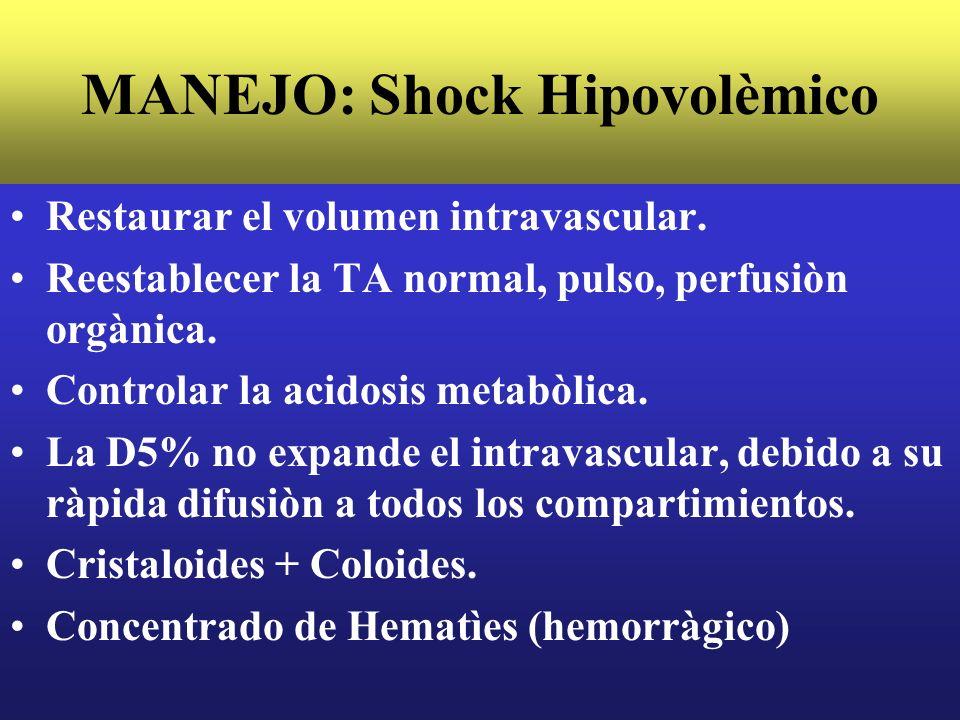 MANEJO: Shock Hipovolèmico Restaurar el volumen intravascular. Reestablecer la TA normal, pulso, perfusiòn orgànica. Controlar la acidosis metabòlica.