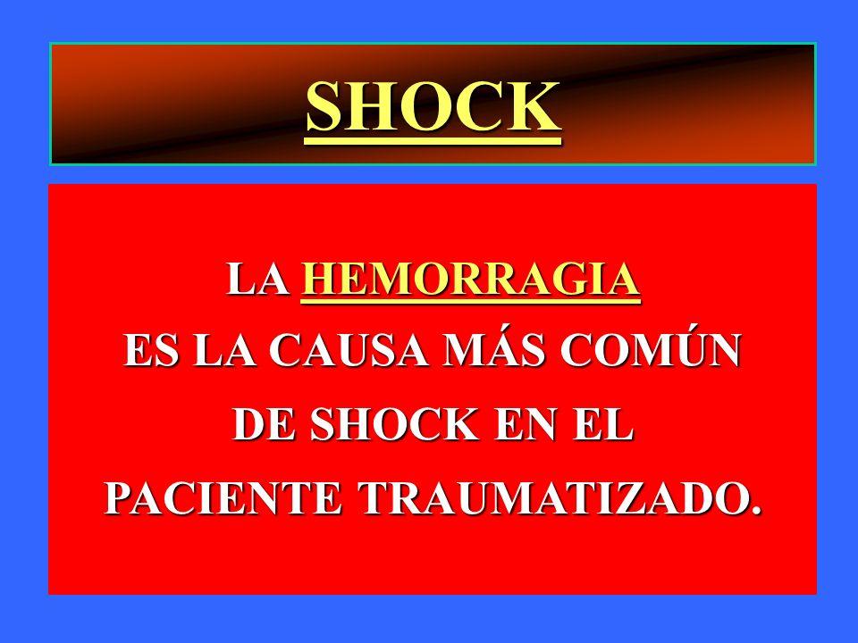 SHOCK LA HEMORRAGIA ES LA CAUSA MÁS COMÚN DE SHOCK EN EL PACIENTE TRAUMATIZADO.