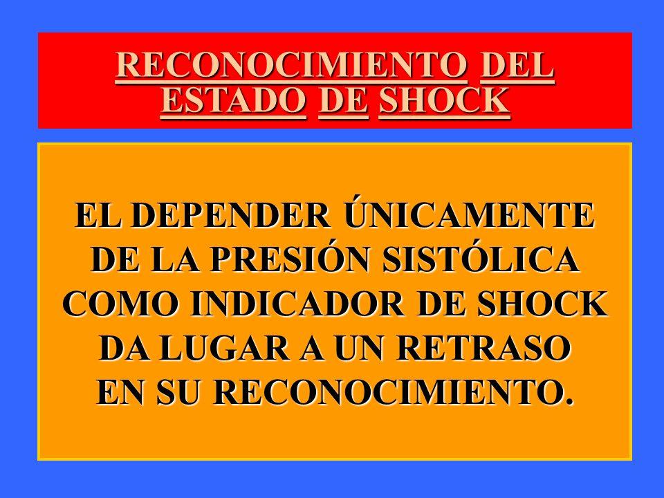 RECONOCIMIENTO DEL ESTADO DE SHOCK EL DEPENDER ÚNICAMENTE DE LA PRESIÓN SISTÓLICA COMO INDICADOR DE SHOCK DA LUGAR A UN RETRASO EN SU RECONOCIMIENTO.