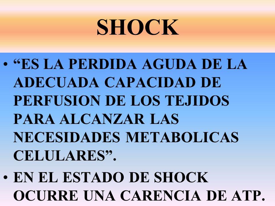SHOCK LA INTEGRIDAD DE LA FUNCIÒN CELULAR Y DE LOS ORGANOS, DEPENDE DE LA CAPACIDAD DE GENERAR ENERGIA CON LA GLICOLISIS.