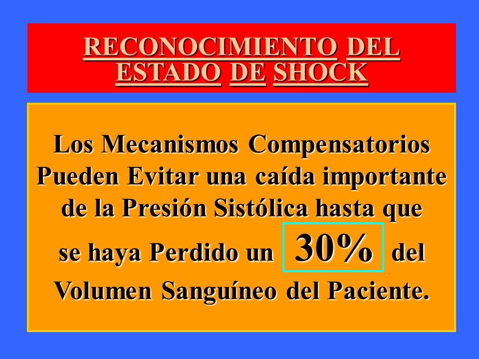 RECONOCIMIENTO DEL ESTADO DE SHOCK Los Mecanismos Compensatorios Pueden Evitar una caída importante de la Presión Sistólica hasta que se haya Perdido