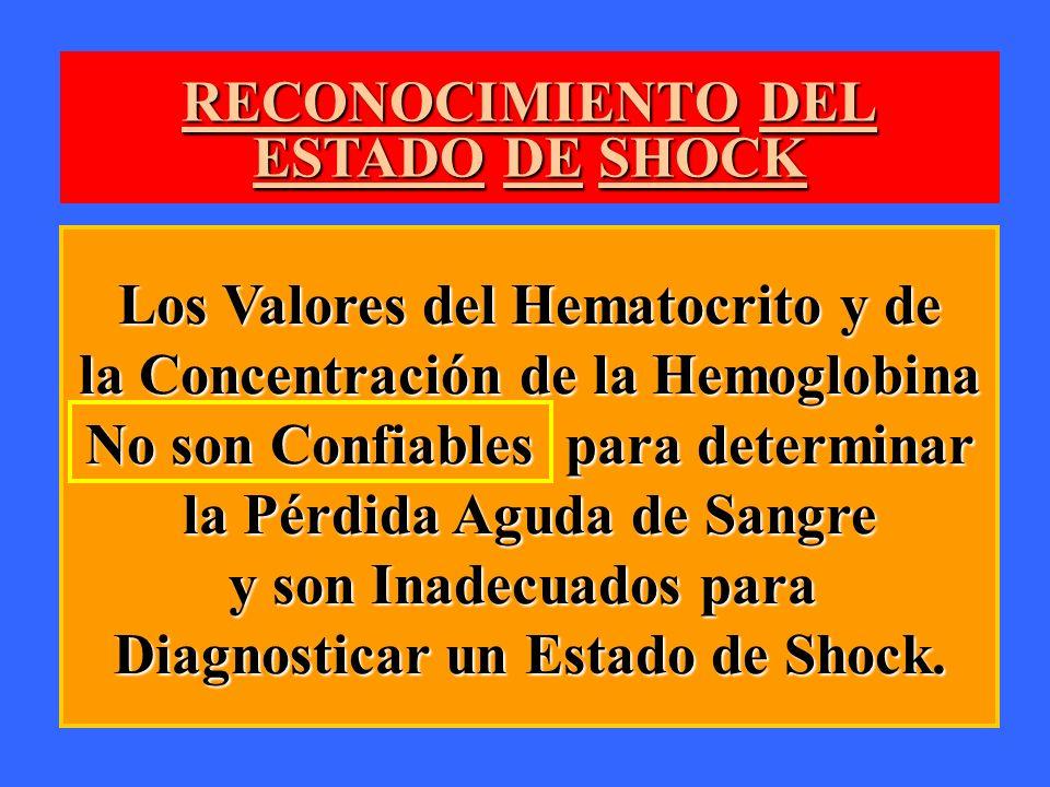 RECONOCIMIENTO DEL ESTADO DE SHOCK Los Valores del Hematocrito y de la Concentración de la Hemoglobina No son Confiables para determinar la Pérdida Ag