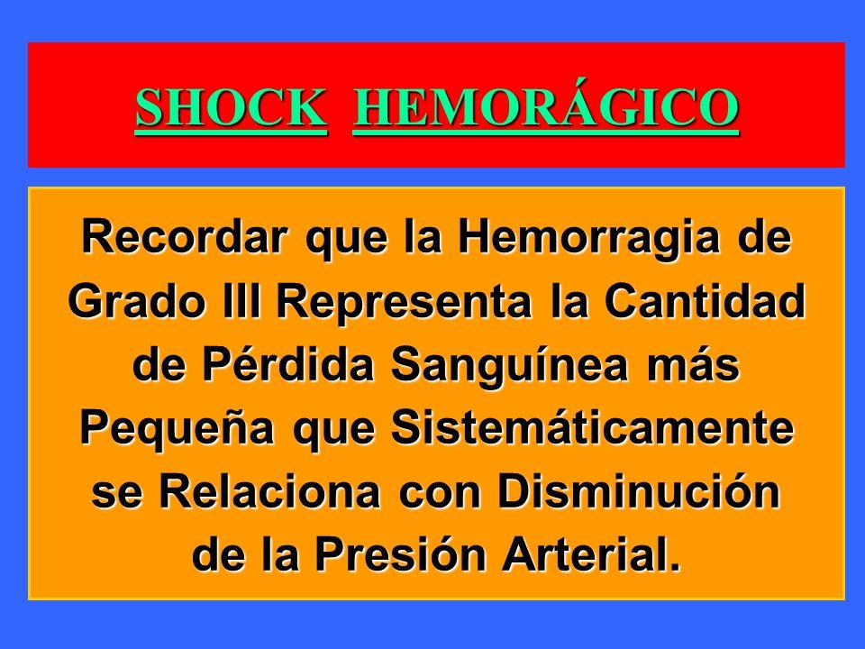 SHOCK HEMORÁGICO Recordar que la Hemorragia de Grado III Representa la Cantidad de Pérdida Sanguínea más Pequeña que Sistemáticamente se Relaciona con