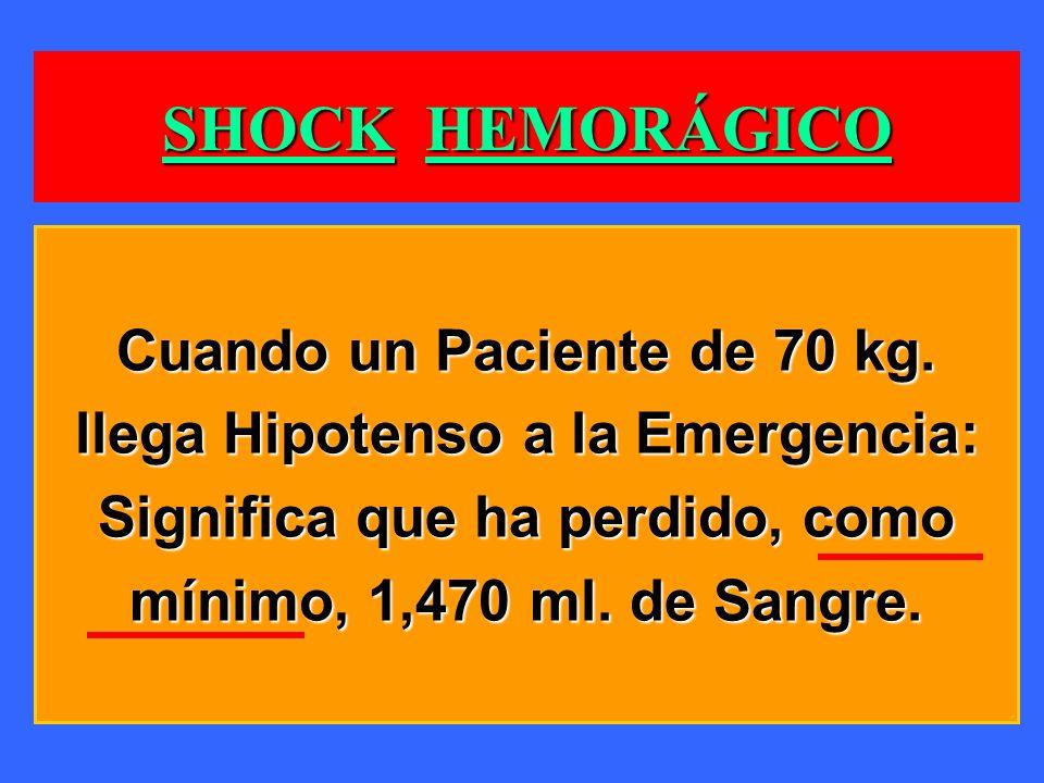 SHOCK HEMORÁGICO Cuando un Paciente de 70 kg. llega Hipotenso a la Emergencia: Significa que ha perdido, como mínimo, 1,470 ml. de Sangre.