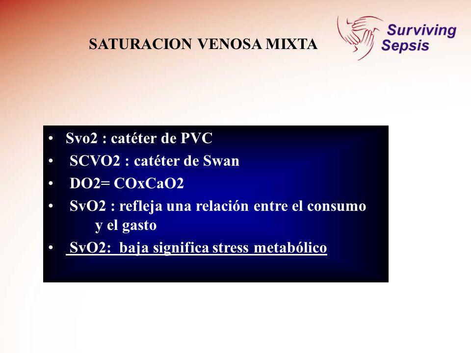 Svo2 : catéter de PVC SCVO2 : catéter de Swan DO2= COxCaO2 SvO2 : refleja una relación entre el consumo y el gasto SvO2: baja significa stress metaból