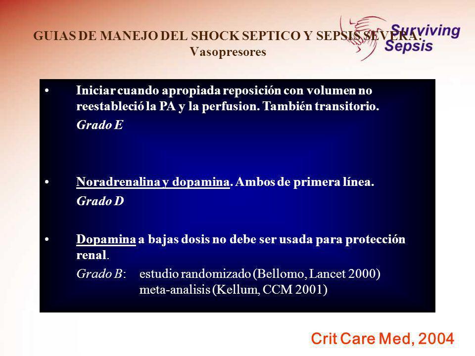 GUIAS DE MANEJO DEL SHOCK SEPTICO Y SEPSIS SEVERA: Vasopresores Crit Care Med, 2004 Iniciar cuando apropiada reposición con volumen no reestableció la