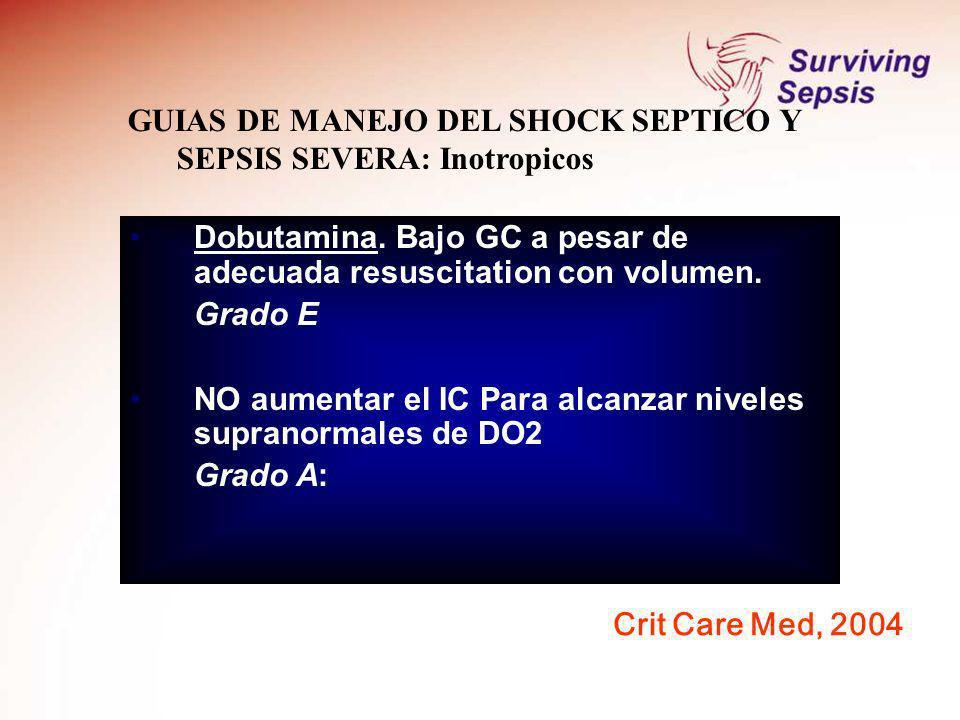 GUIAS DE MANEJO DEL SHOCK SEPTICO Y SEPSIS SEVERA: Inotropicos Crit Care Med, 2004 Dobutamina. Bajo GC a pesar de adecuada resuscitation con volumen.