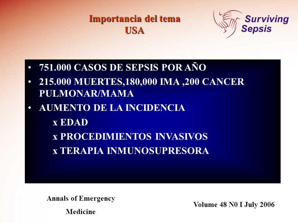 751.000 CASOS DE SEPSIS POR AÑO 215.000 MUERTES,180,000 IMA,200 CANCER PULMONAR/MAMA AUMENTO DE LA INCIDENCIA x EDAD x PROCEDIMIENTOS INVASIVOS x TERA